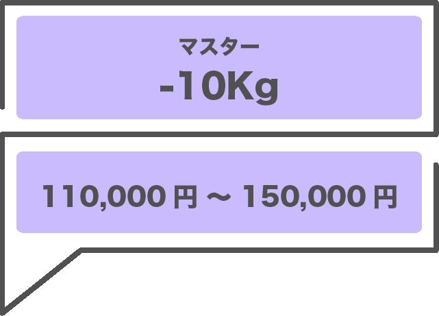 マスター10Kgプラン